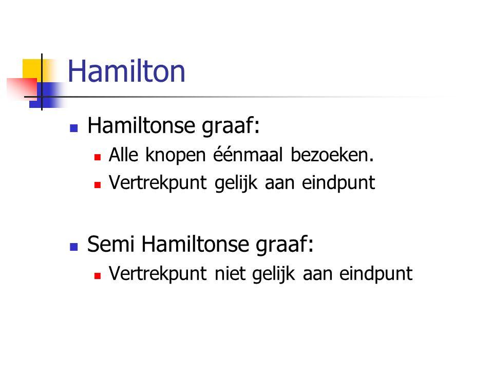 Hamilton Hamiltonse graaf: Alle knopen éénmaal bezoeken. Vertrekpunt gelijk aan eindpunt Semi Hamiltonse graaf: Vertrekpunt niet gelijk aan eindpunt