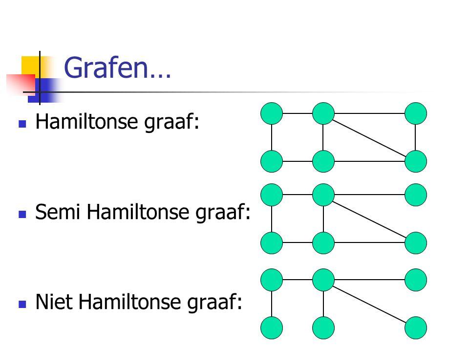 Grafen… Hamiltonse graaf: Semi Hamiltonse graaf: Niet Hamiltonse graaf: