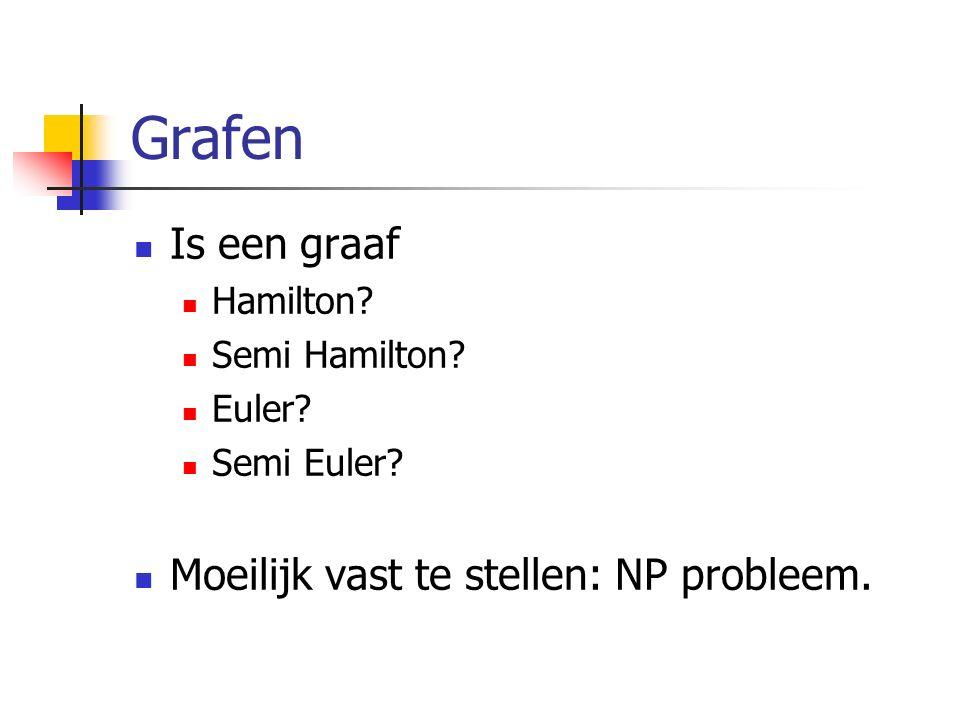 Grafen Is een graaf Hamilton? Semi Hamilton? Euler? Semi Euler? Moeilijk vast te stellen: NP probleem.