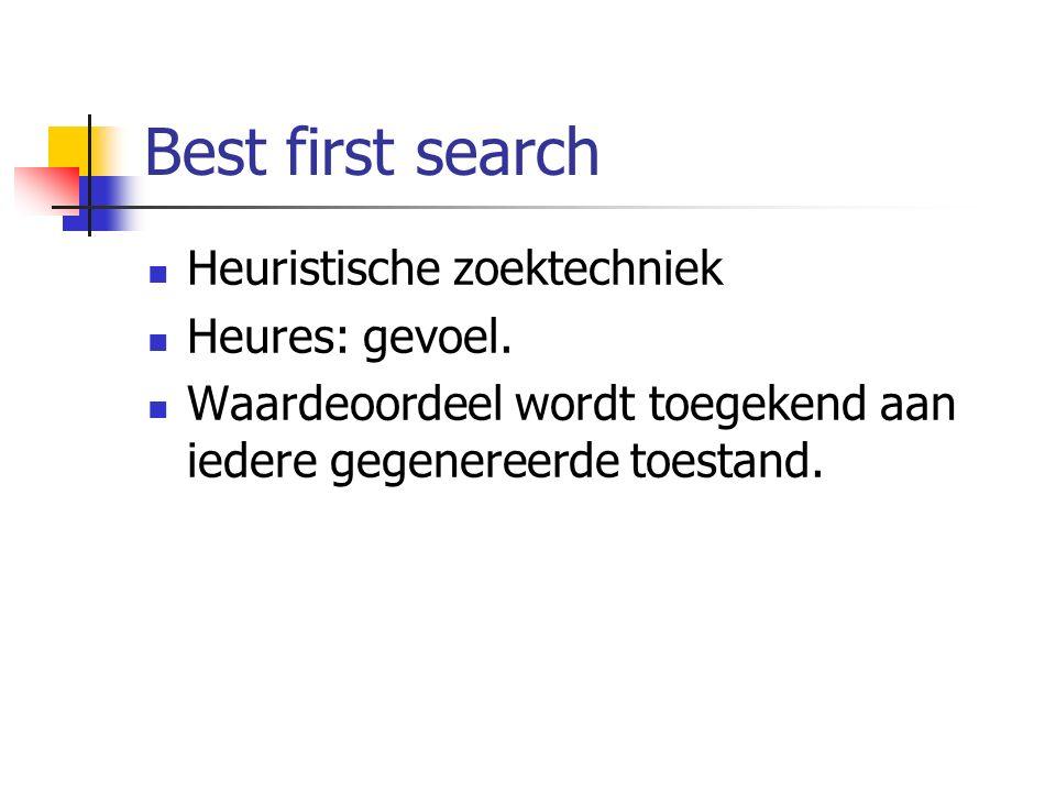 Best first search Heuristische zoektechniek Heures: gevoel. Waardeoordeel wordt toegekend aan iedere gegenereerde toestand.