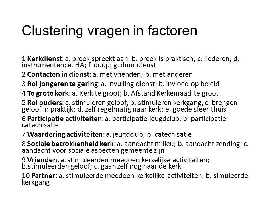Clustering vragen in factoren 1 Kerkdienst: a. preek spreekt aan; b.