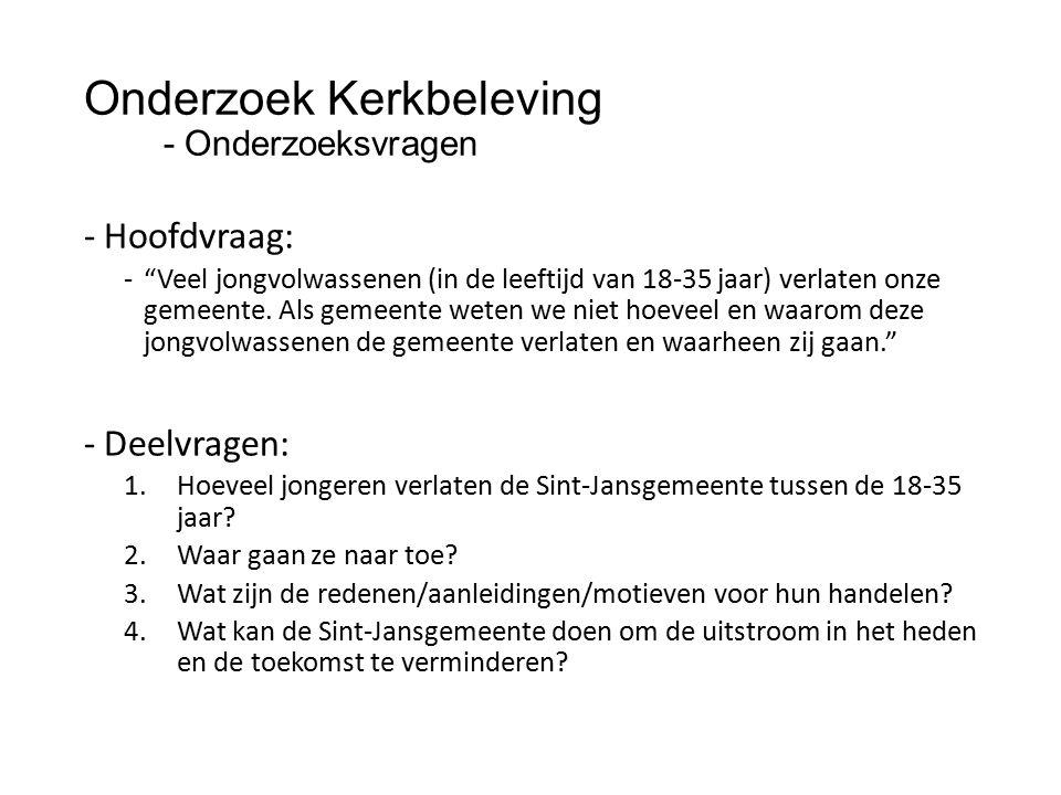 Onderzoek Kerkbeleving - Kaders en respons -18-35 jaar -Band met de Sint-Jansgemeente -Blijvers / schuivers / gaanders 400 mail adressen -> 154 complete reacties