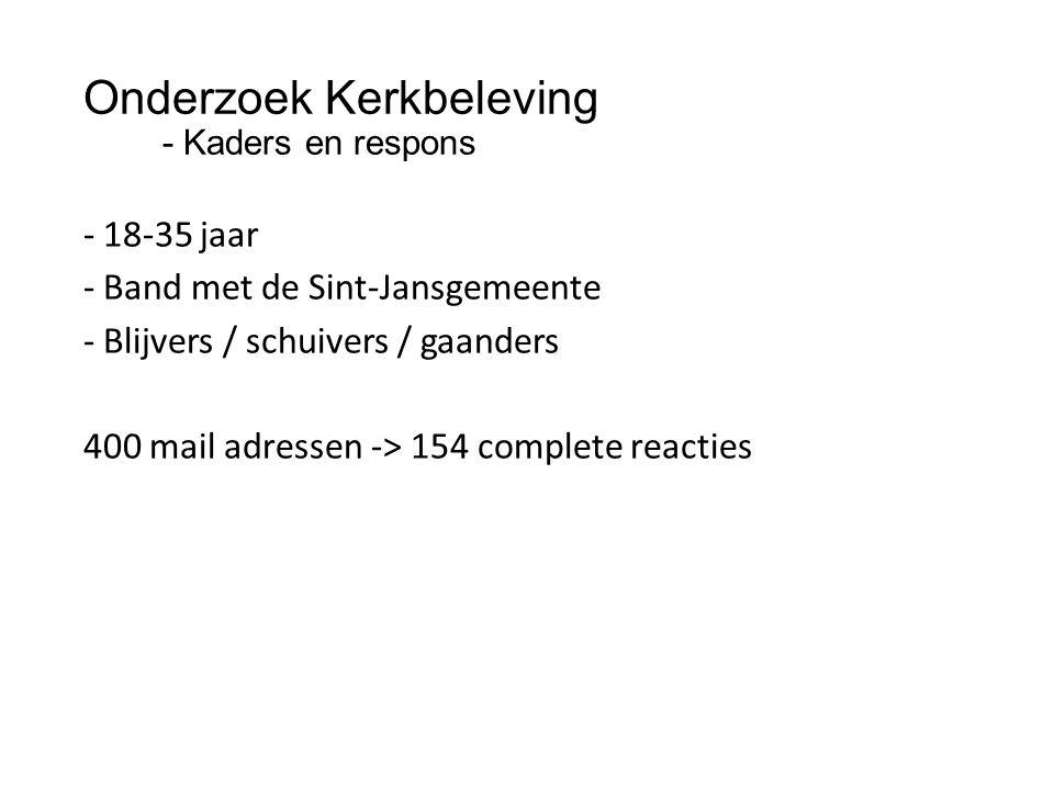 Onderzoek Kerkbeleving - Kaders en respons -18-35 jaar -Band met de Sint-Jansgemeente -Blijvers / schuivers / gaanders 400 mail adressen -> 154 comple