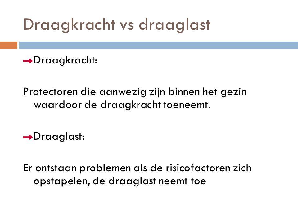 Draagkracht vs draaglast Draagkracht: Protectoren die aanwezig zijn binnen het gezin waardoor de draagkracht toeneemt.