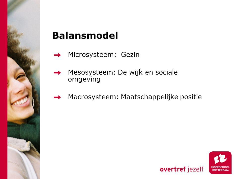 Balansmodel Microsysteem: Gezin Mesosysteem: De wijk en sociale omgeving Macrosysteem: Maatschappelijke positie