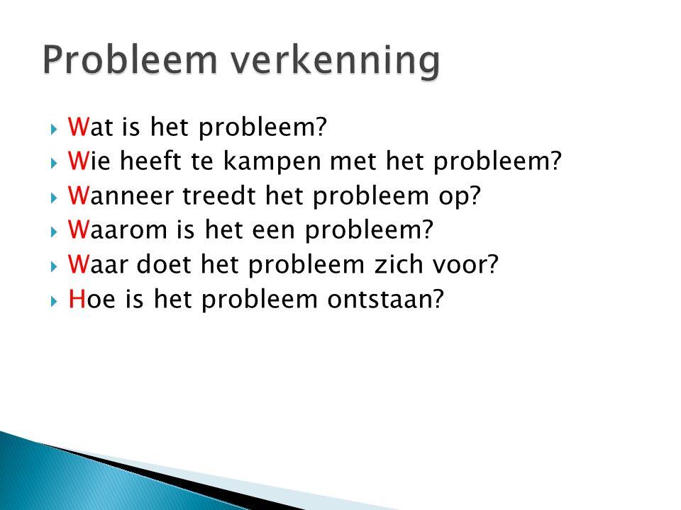  Wat is het probleem?  Wie heeft te kampen met het probleem?  Wanneer treedt het probleem op?  Waarom is het een probleem?  Waar doet het problee