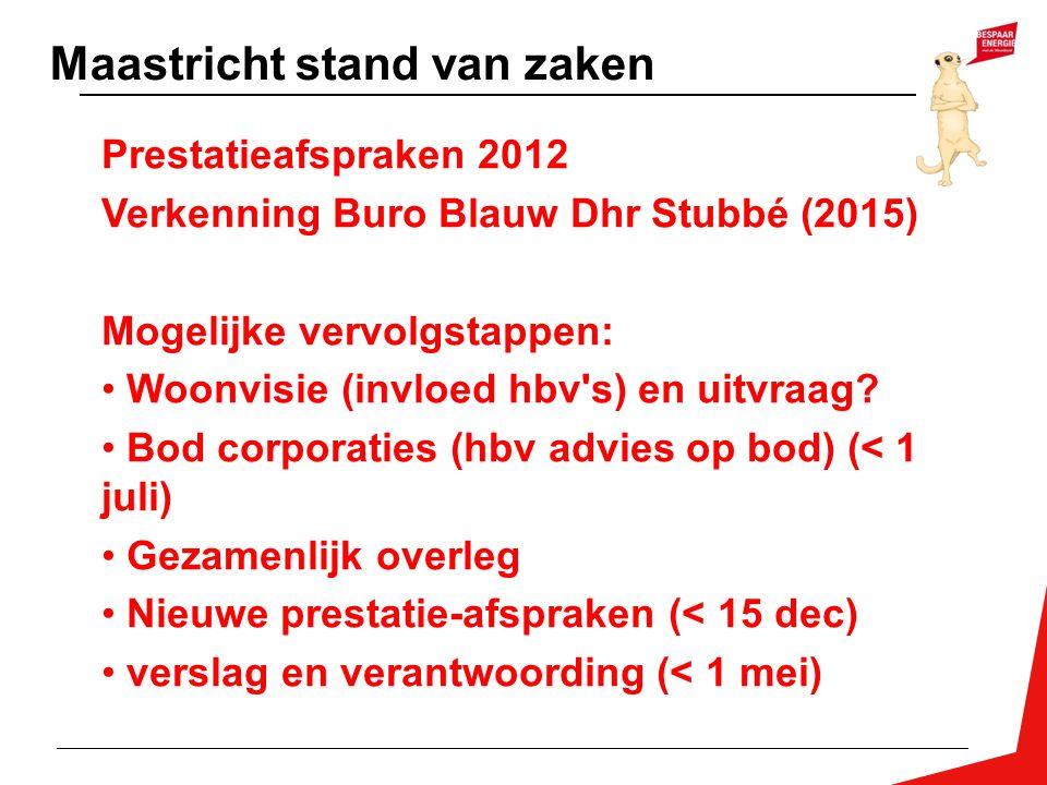 Maastricht stand van zaken Prestatieafspraken 2012 Verkenning Buro Blauw Dhr Stubbé (2015) Mogelijke vervolgstappen: Woonvisie (invloed hbv s) en uitvraag.