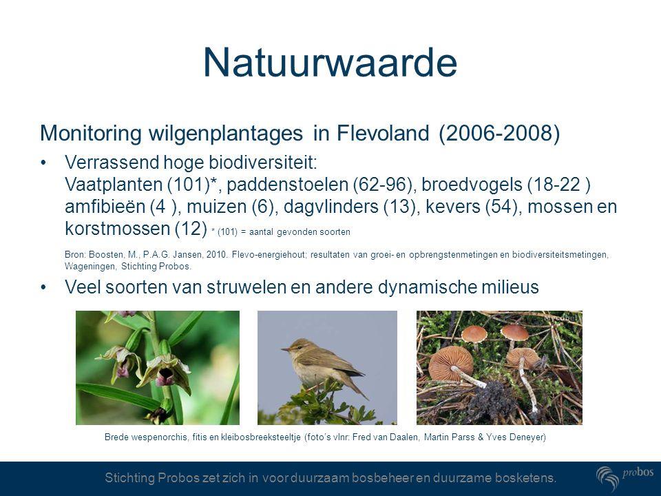 Stichting Probos zet zich in voor duurzaam bosbeheer en duurzame bosketens. Natuurwaarde Monitoring wilgenplantages in Flevoland (2006-2008) Verrassen