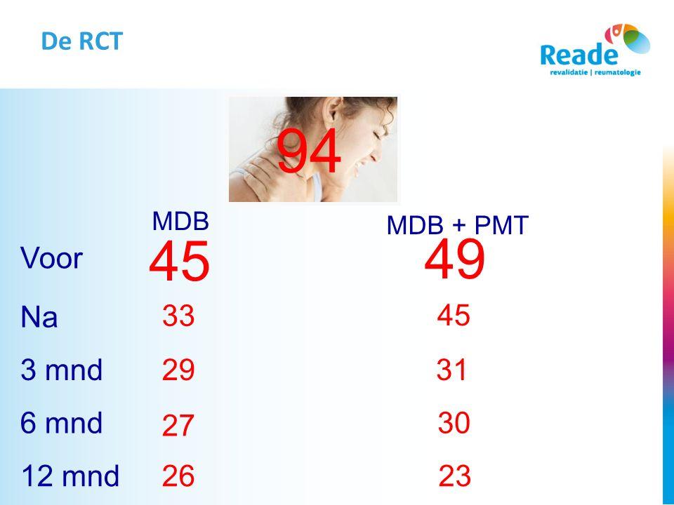De RCT 94 45 49 Voor Na 3 mnd 6 mnd 12 mnd 33 29 27 2623 30 31 45 MDB MDB + PMT