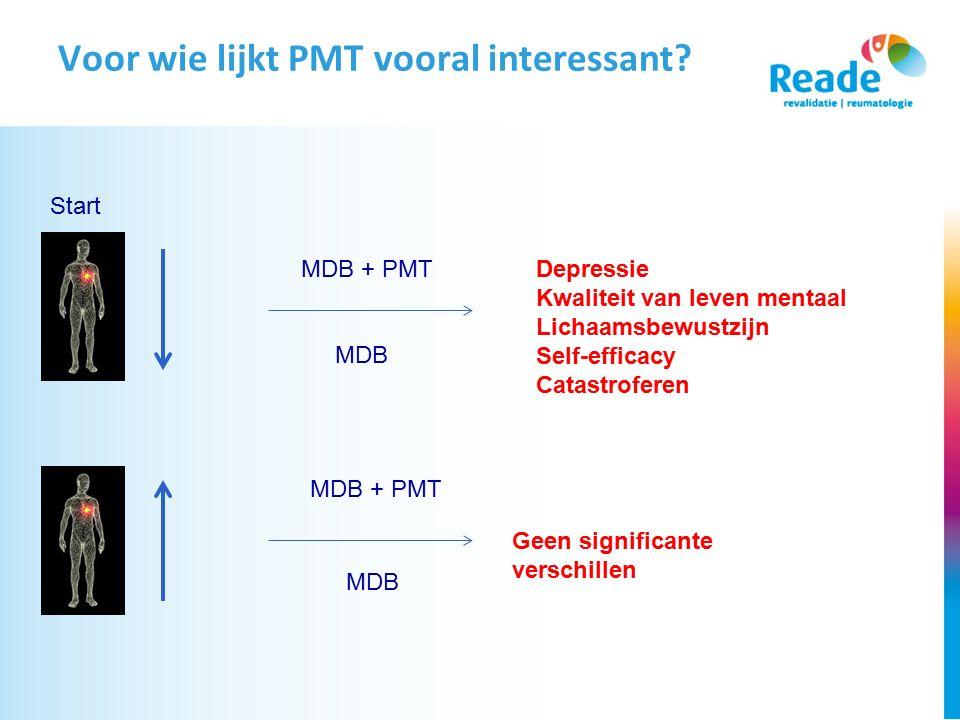 Voor wie lijkt PMT vooral interessant? Start MDB + PMT MDB MDB + PMT Direct na Depressie Kwaliteit van leven mentaal Lichaamsbewustzijn Self-efficacy