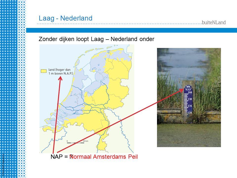 Laag - Nederland NAP = ? Zonder dijken loopt Laag – Nederland onder NAP = Normaal Amsterdams Peil