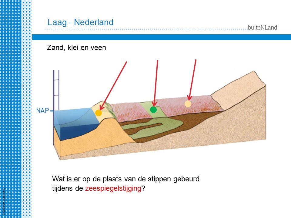 Zand, klei en veen Wat is er op de plaats van de stippen gebeurd tijdens de zeespiegelstijging? Laag - Nederland