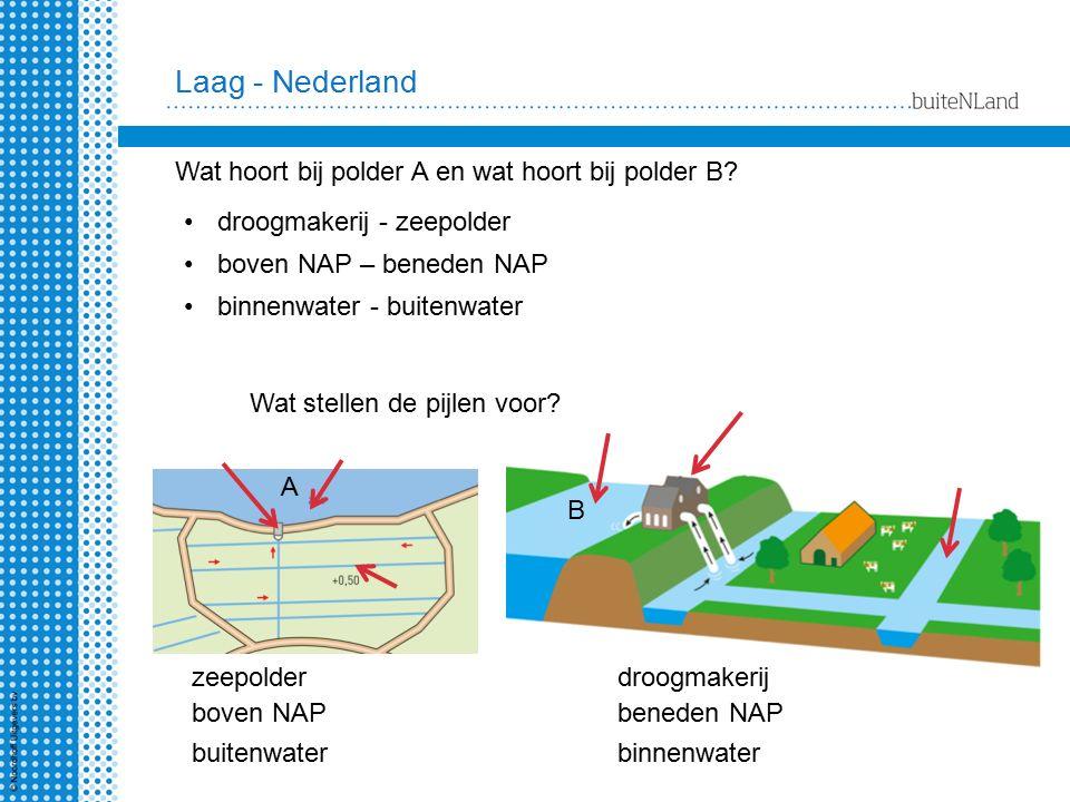 Wat hoort bij polder A en wat hoort bij polder B? droogmakerij - zeepolder A B boven NAP – beneden NAP binnenwater - buitenwater zeepolderdroogmakerij