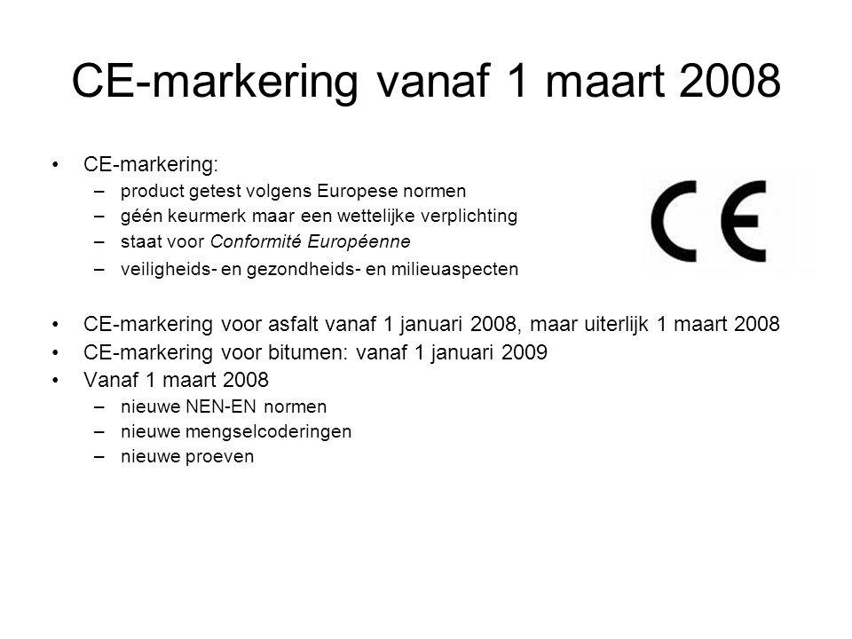 CE-markering vanaf 1 maart 2008 CE-markering: –product getest volgens Europese normen –géén keurmerk maar een wettelijke verplichting –staat voor Conf