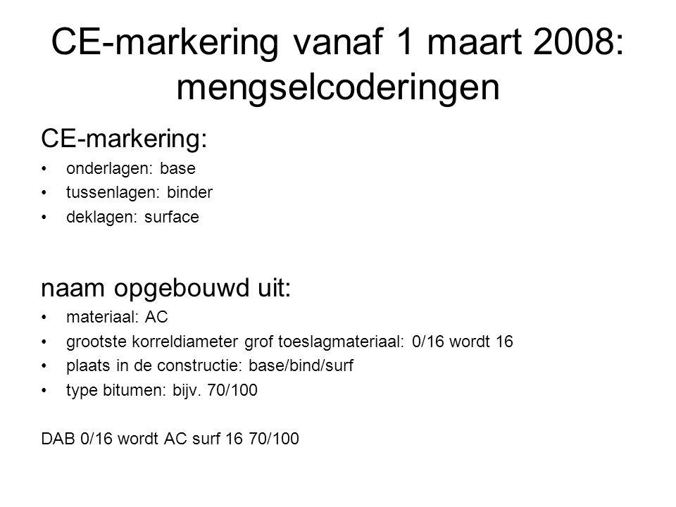 CE-markering vanaf 1 maart 2008: mengselcoderingen CE-markering: onderlagen: base tussenlagen: binder deklagen: surface naam opgebouwd uit: materiaal: