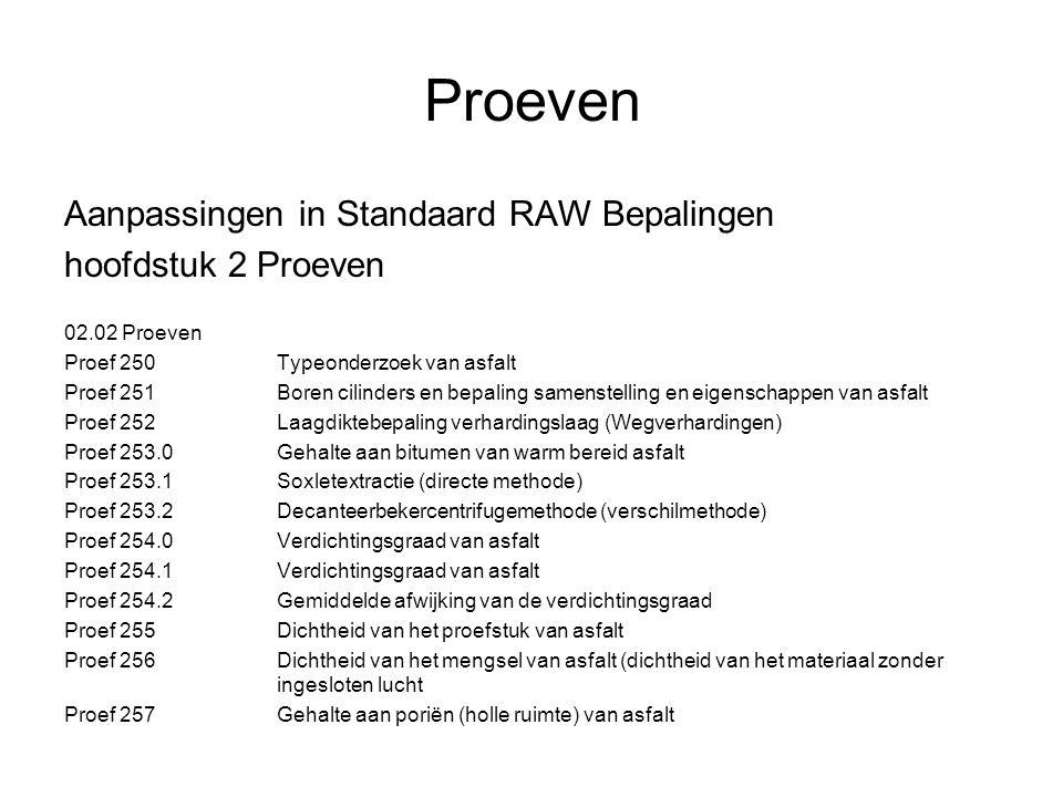 Proeven Aanpassingen in Standaard RAW Bepalingen hoofdstuk 2 Proeven 02.02 Proeven Proef 250Typeonderzoek van asfalt Proef 251Boren cilinders en bepal