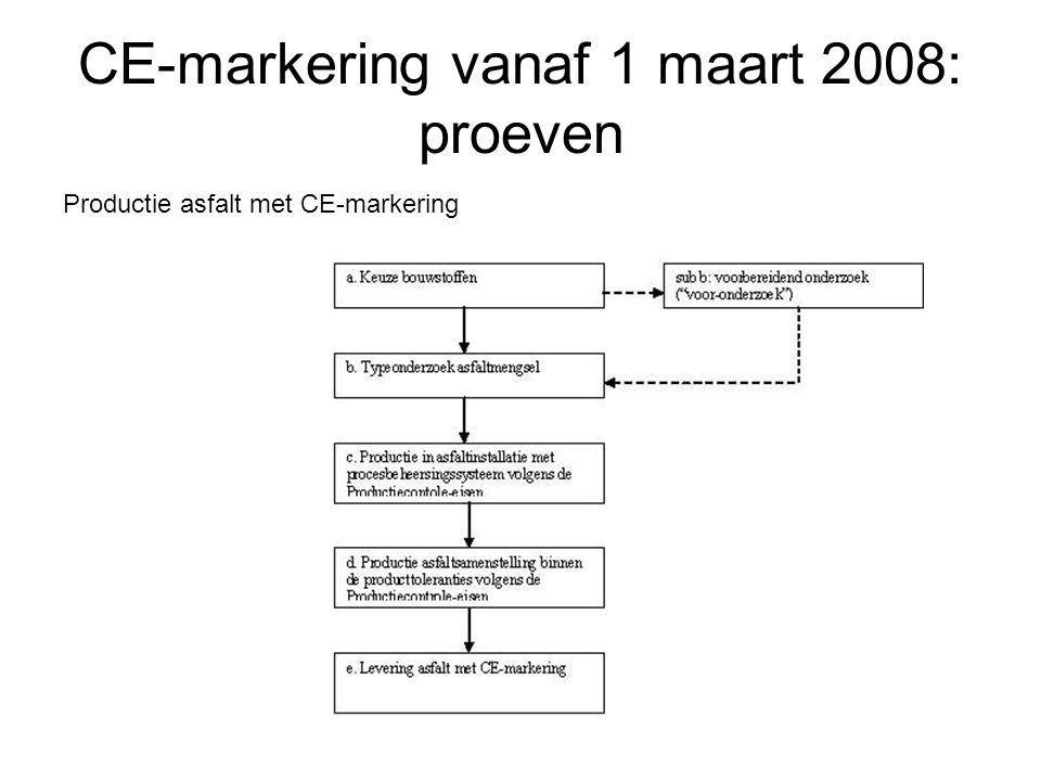 CE-markering vanaf 1 maart 2008: proeven Productie asfalt met CE-markering