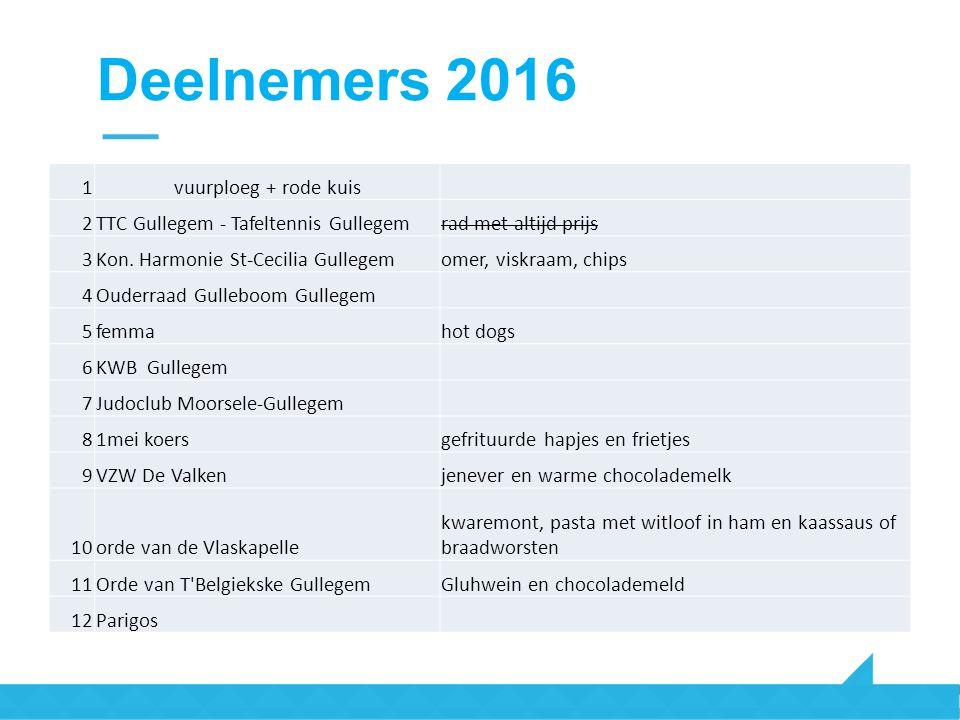 Deelnemers 2016 1vuurploeg + rode kuis 2TTC Gullegem - Tafeltennis Gullegemrad met altijd prijs 3Kon.