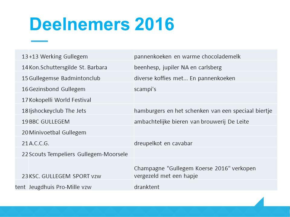 Deelnemers 2016 13+13 Werking Gullegempannenkoeken en warme chocolademelk 14Kon.Schuttersgilde St.