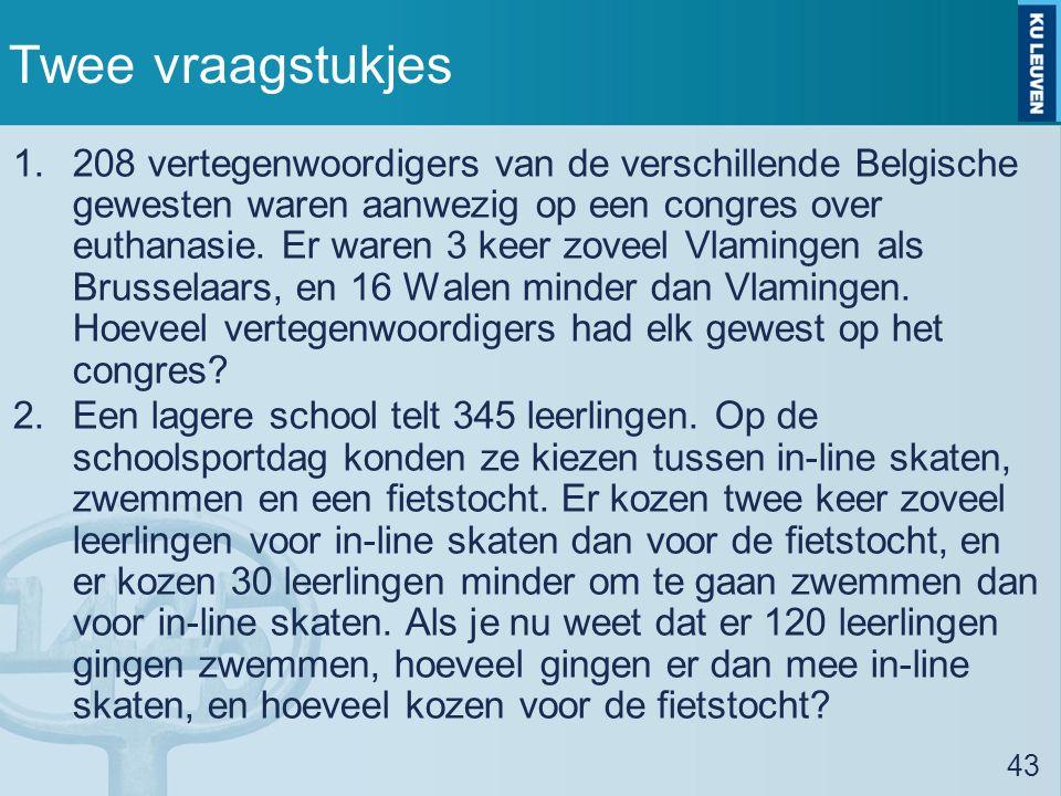 Twee vraagstukjes 1.208 vertegenwoordigers van de verschillende Belgische gewesten waren aanwezig op een congres over euthanasie.