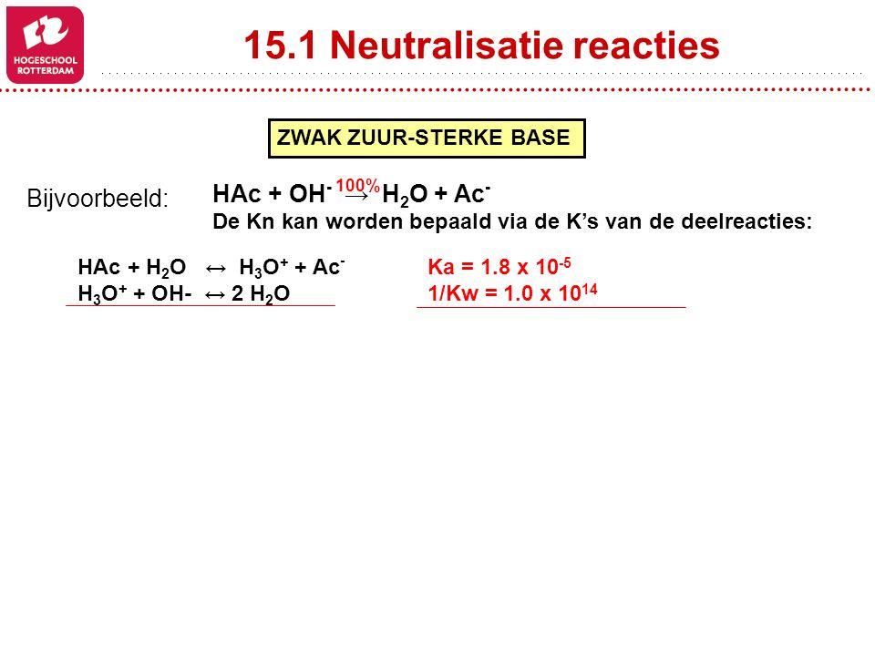 15.1 Neutralisatie reacties ZWAK ZUUR-STERKE BASE Bijvoorbeeld: HAc + OH - → H 2 O + Ac - De Kn kan worden bepaald via de K's van de deelreacties: 100% HAc + H 2 O ↔ H 3 O + + Ac - Ka = 1.8 x 10 -5 H 3 O + + OH- ↔ 2 H 2 O1/Kw = 1.0 x 10 14