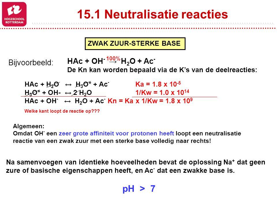 15.1 Neutralisatie reacties ZWAK ZUUR-STERKE BASE Bijvoorbeeld: HAc + OH - → H 2 O + Ac - De Kn kan worden bepaald via de K's van de deelreacties: 100% Algemeen: Omdat OH - een zeer grote affiniteit voor protonen heeft loopt een neutralisatie reactie van een zwak zuur met een sterke base volledig naar rechts.