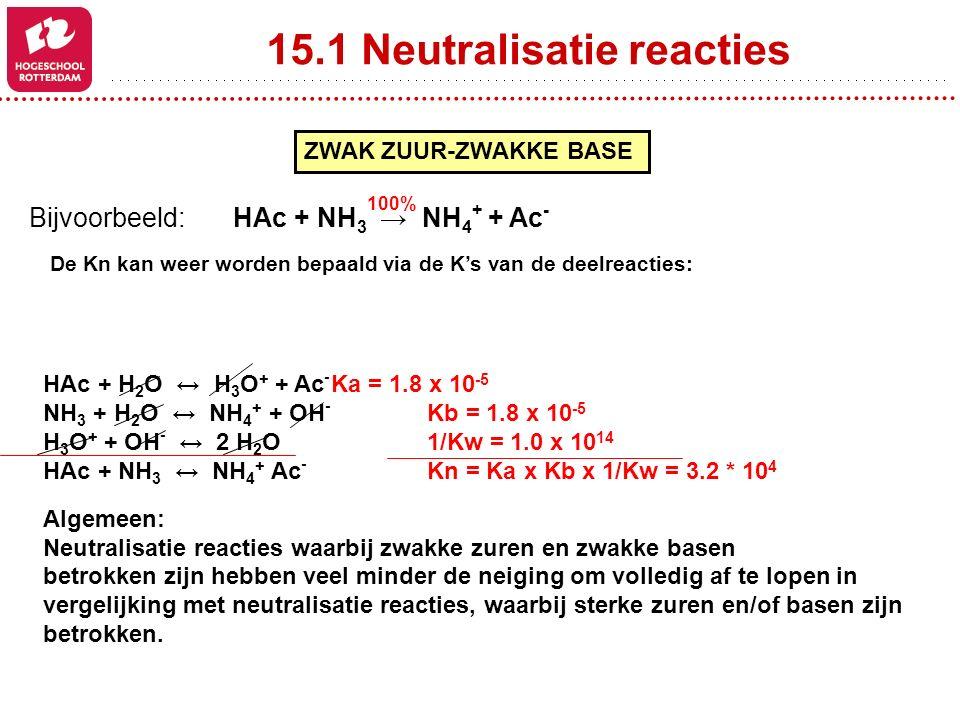 15.1 Neutralisatie reacties ZWAK ZUUR-ZWAKKE BASE Bijvoorbeeld: HAc + NH 3 → NH 4 + + Ac - 100% De Kn kan weer worden bepaald via de K's van de deelre