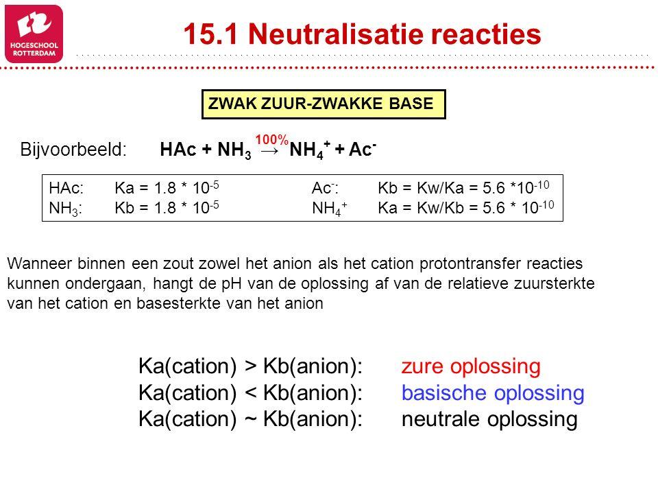 Wanneer binnen een zout zowel het anion als het cation protontransfer reacties kunnen ondergaan, hangt de pH van de oplossing af van de relatieve zuur