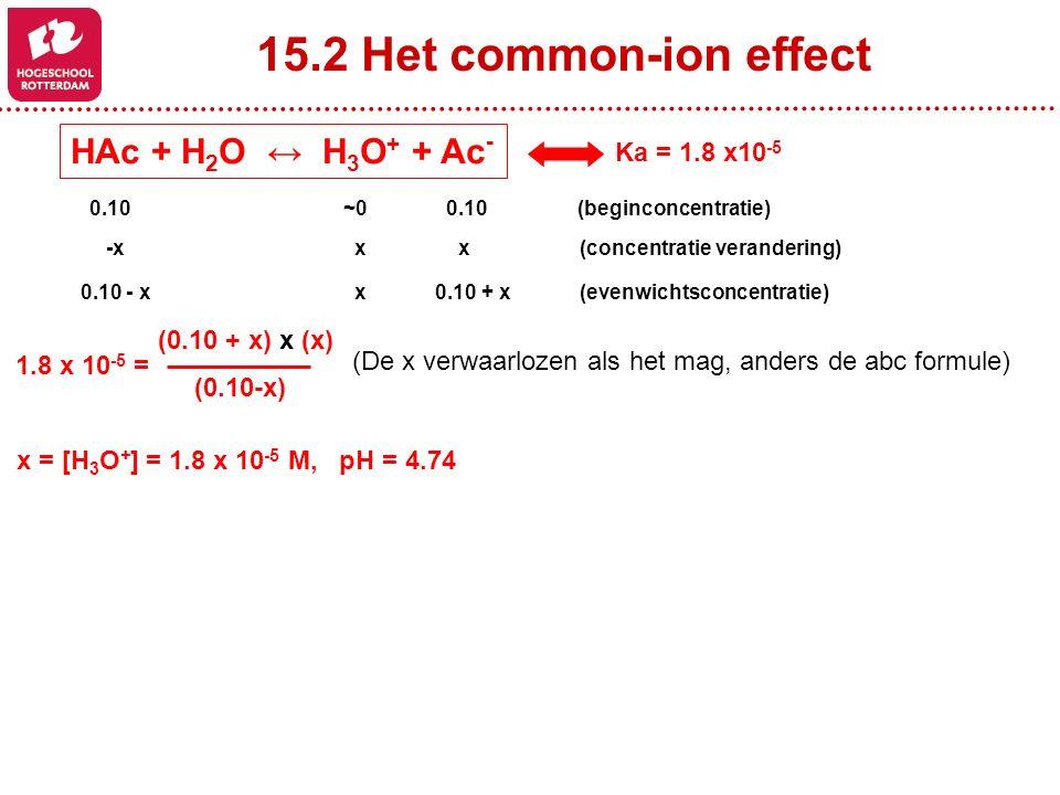 0.10~0~0 (beginconcentratie) -x x x(concentratie verandering) 0.10 - x x 0.10 + x(evenwichtsconcentratie) HAc + H 2 O ↔ H 3 O + + Ac - Ka = 1.8 x10 -5 (0.10 + x) x (x) (0.10-x) 1.8 x 10 -5 = x = [H 3 O + ] = 1.8 x 10 -5 M, pH = 4.74 (De x verwaarlozen als het mag, anders de abc formule)