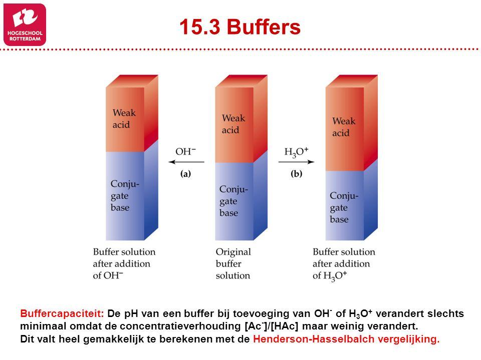 15.3 Buffers Buffercapaciteit: De pH van een buffer bij toevoeging van OH - of H 3 O + verandert slechts minimaal omdat de concentratieverhouding [Ac - ]/[HAc] maar weinig verandert.
