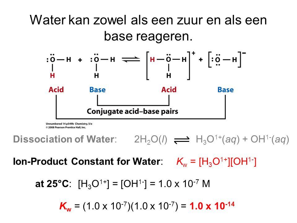 Water kan zowel als een zuur en als een base reageren. H 3 O 1+ (aq) + OH 1- (aq)2H 2 O(l) K w = [H 3 O 1+ ][OH 1- ]Ion-Product Constant for Water: Di