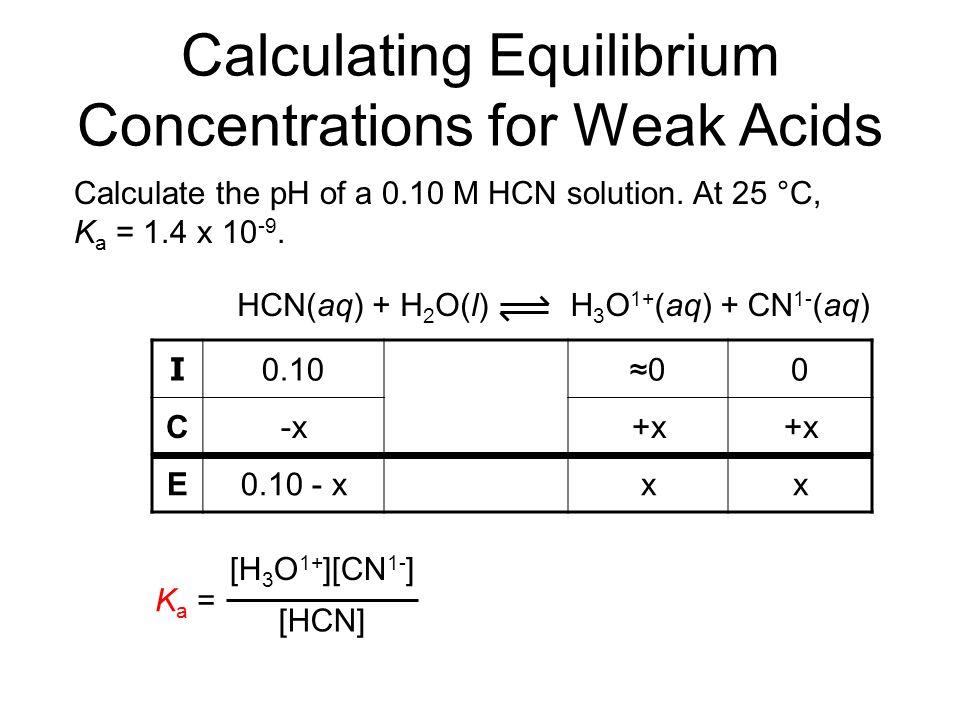 15.2 Het common-ion effect 0.10~0~00(beginconcentratie) -x x x(concentratie verandering) 0.10 - x x x(evenwichtsconcentratie) HAc + H 2 O ↔ H 3 O + + Ac - Ka = 1.8 x10 -5 x2x2 (0.10-x) 1.8 x 10 -5 = x = [H 3 O + ] = 1.3 x 10 -3 M, pH = 2.89!!.
