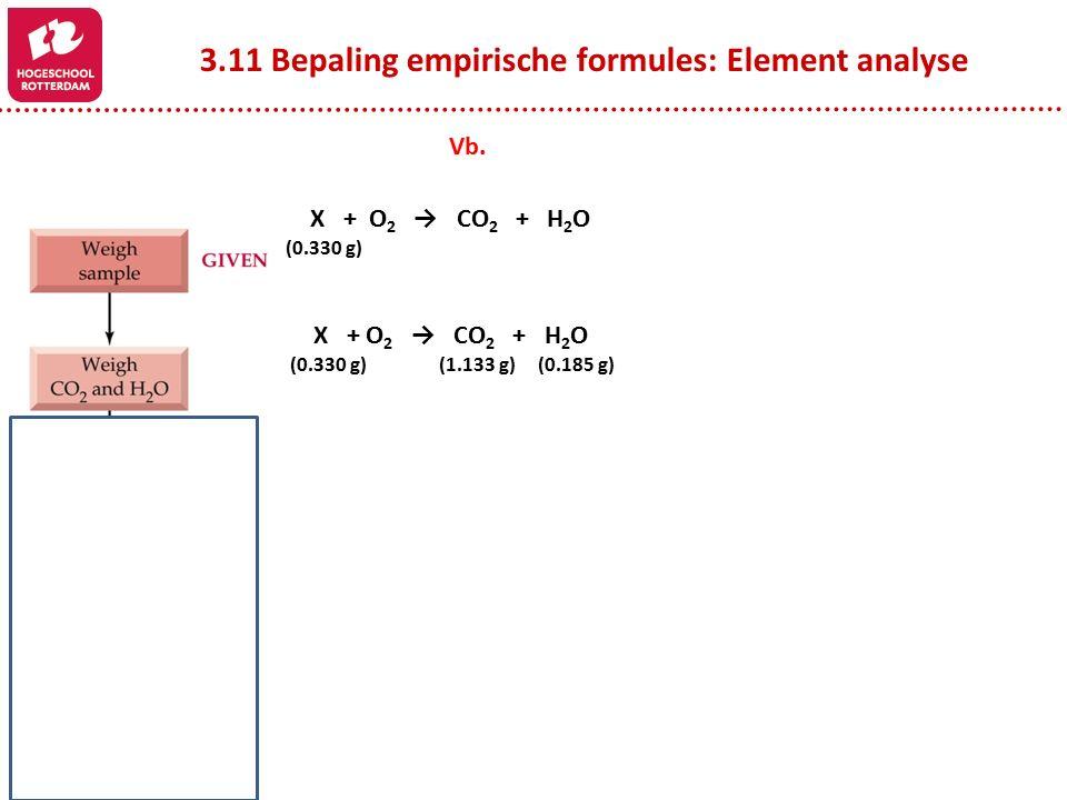 3.11 Bepaling empirische formules: Element analyse Vb. X + O 2 → CO 2 + H 2 O (0.330 g) X + O 2 → CO 2 + H 2 O (0.330 g) (1.133 g) (0.185 g)
