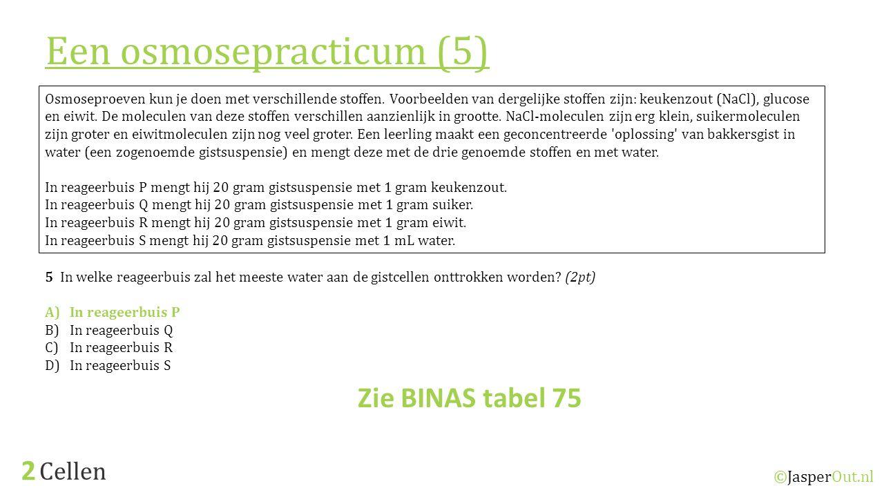 Cellen 2 ©JasperOut.nl Osmoseproeven kun je doen met verschillende stoffen. Voorbeelden van dergelijke stoffen zijn: keukenzout (NaCl), glucose en eiw