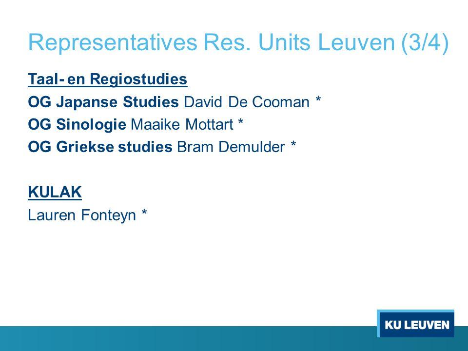 Representatives Res.