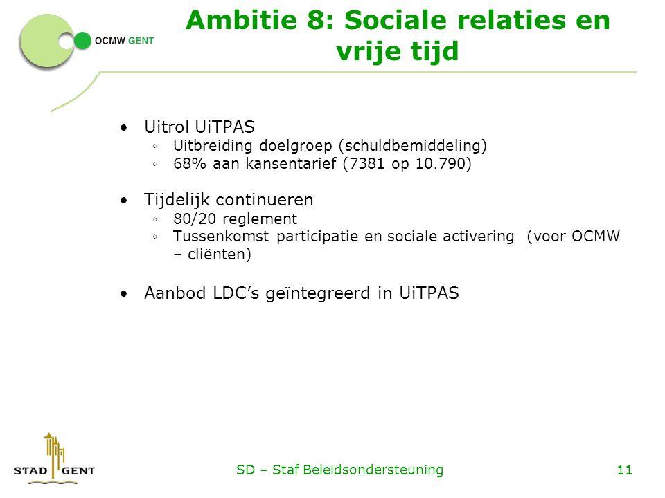 Ambitie 8: Sociale relaties en vrije tijd Uitrol UiTPAS ◦ Uitbreiding doelgroep (schuldbemiddeling) ◦ 68% aan kansentarief (7381 op 10.790) Tijdelijk continueren ◦ 80/20 reglement ◦ Tussenkomst participatie en sociale activering (voor OCMW – cliënten) Aanbod LDC's geïntegreerd in UiTPAS SD – Staf Beleidsondersteuning11