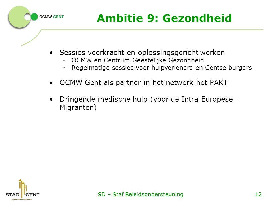 Ambitie 9: Gezondheid Sessies veerkracht en oplossingsgericht werken ◦ OCMW en Centrum Geestelijke Gezondheid ◦ Regelmatige sessies voor hulpverleners en Gentse burgers OCMW Gent als partner in het netwerk het PAKT Dringende medische hulp (voor de Intra Europese Migranten) SD – Staf Beleidsondersteuning12