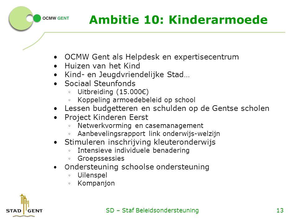 Ambitie 10: Kinderarmoede OCMW Gent als Helpdesk en expertisecentrum Huizen van het Kind Kind- en Jeugdvriendelijke Stad… Sociaal Steunfonds ◦ Uitbrei