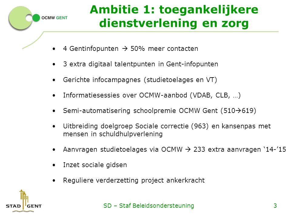 Ambitie 1: toegankelijkere dienstverlening en zorg 4 Gentinfopunten  50% meer contacten 3 extra digitaal talentpunten in Gent-infopunten Gerichte infocampagnes (studietoelages en VT) Informatiesessies over OCMW-aanbod (VDAB, CLB, …) Semi-automatisering schoolpremie OCMW Gent (510  619) Uitbreiding doelgroep Sociale correctie (963) en kansenpas met mensen in schuldhulpverlening Aanvragen studietoelages via OCMW  233 extra aanvragen '14-'15 Inzet sociale gidsen Reguliere verderzetting project ankerkracht SD – Staf Beleidsondersteuning3