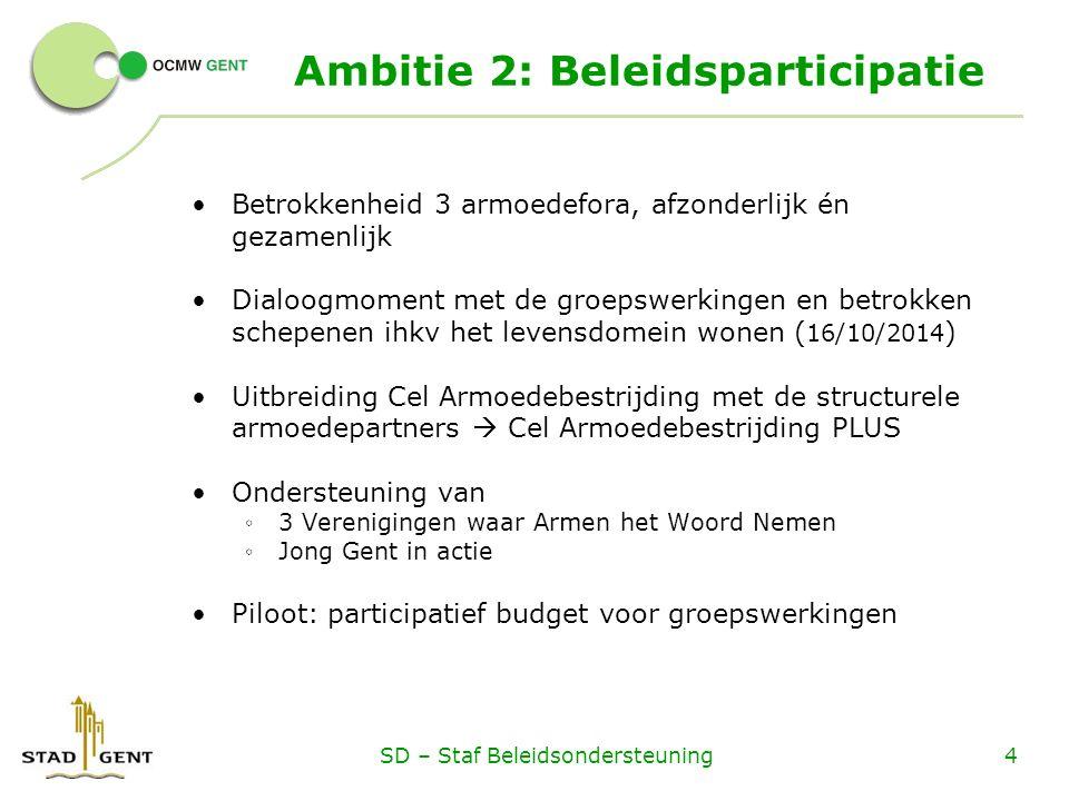 Ambitie 2: Beleidsparticipatie Betrokkenheid 3 armoedefora, afzonderlijk én gezamenlijk Dialoogmoment met de groepswerkingen en betrokken schepenen ih