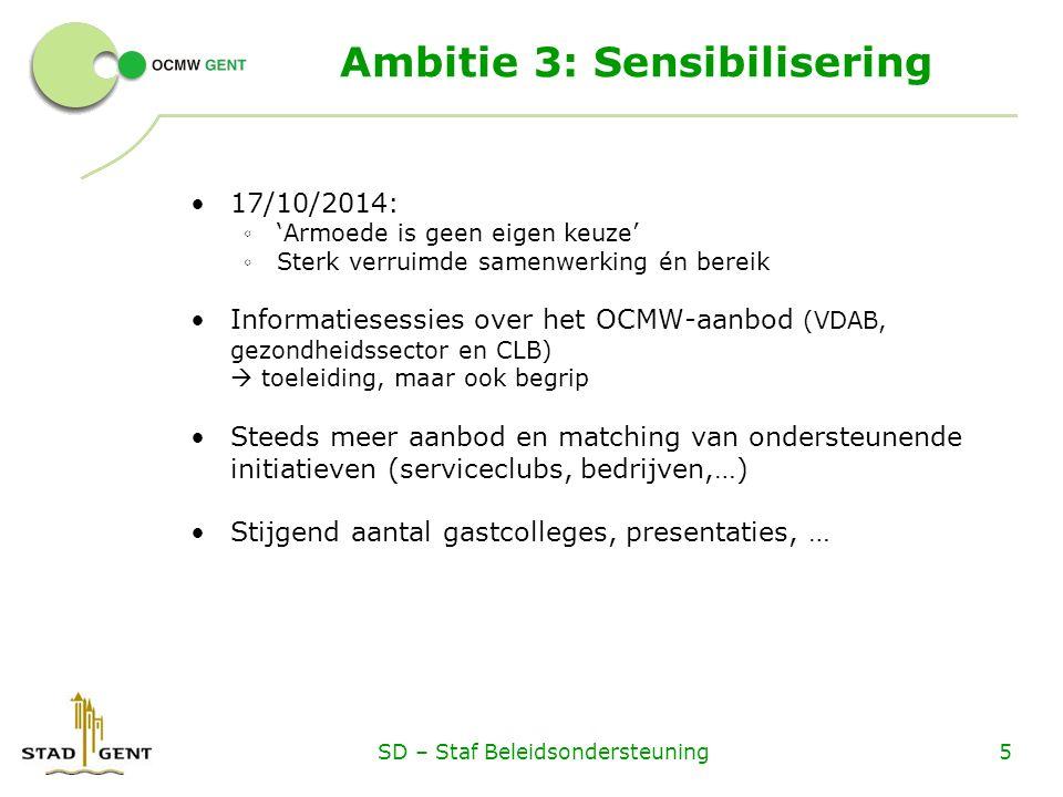 Ambitie 3: Sensibilisering 17/10/2014: ◦ 'Armoede is geen eigen keuze' ◦ Sterk verruimde samenwerking én bereik Informatiesessies over het OCMW-aanbod (VDAB, gezondheidssector en CLB)  toeleiding, maar ook begrip Steeds meer aanbod en matching van ondersteunende initiatieven (serviceclubs, bedrijven,…) Stijgend aantal gastcolleges, presentaties, … SD – Staf Beleidsondersteuning5