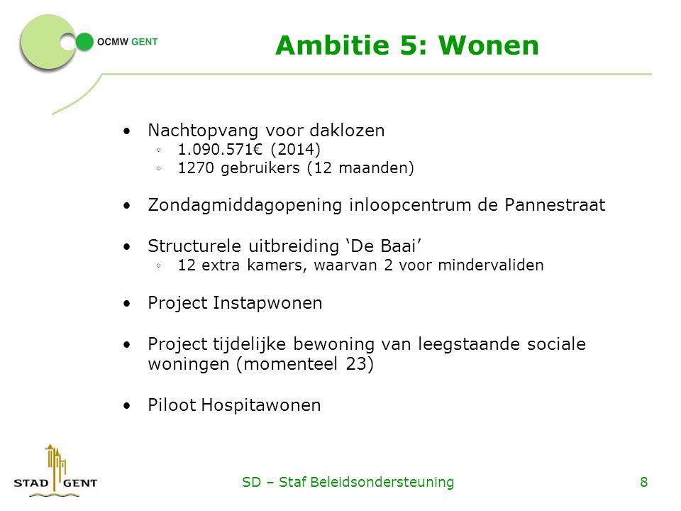Ambitie 5: Wonen Nachtopvang voor daklozen ◦ 1.090.571€ (2014) ◦ 1270 gebruikers (12 maanden) Zondagmiddagopening inloopcentrum de Pannestraat Structu