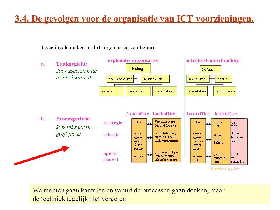 3.4. De gevolgen voor de organisatie van ICT voorzieningen. We moeten gaan kantelen en vanuit de processen gaan denken, maar de techniek tegelijk niet