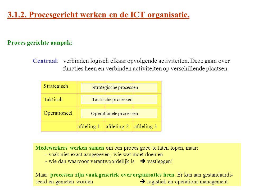 3.1.2. Procesgericht werken en de ICT organisatie. Proces gerichte aanpak: Centraal: verbinden logisch elkaar opvolgende activiteiten. Deze gaan over