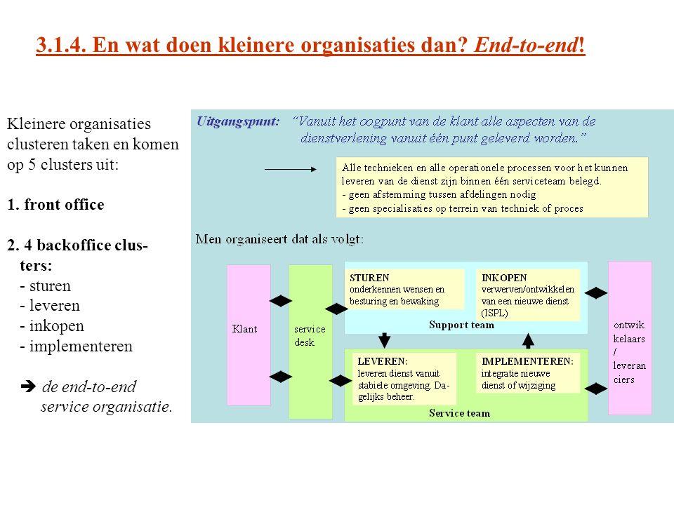 3.1.4. En wat doen kleinere organisaties dan? End-to-end! Kleinere organisaties clusteren taken en komen op 5 clusters uit: 1. front office 2. 4 backo