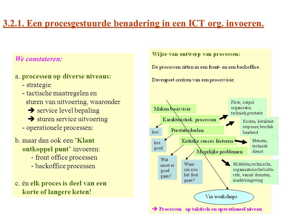 3.2.1. Een procesgestuurde benadering in een ICT org. invoeren. We constateren: a. processen op diverse niveaus: - strategie - tactische maatregelen e