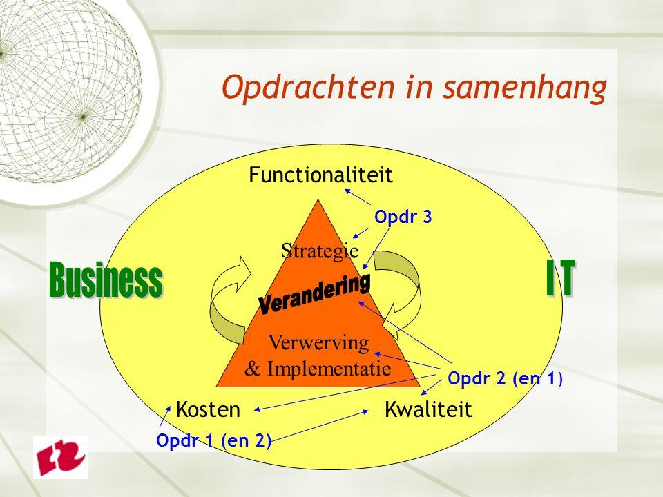 Opdrachten in samenhang Functionaliteit KostenKwaliteit Opdr 1 (en 2) Opdr 3 Opdr 2 (en 1) Strategie Verwerving & Implementatie