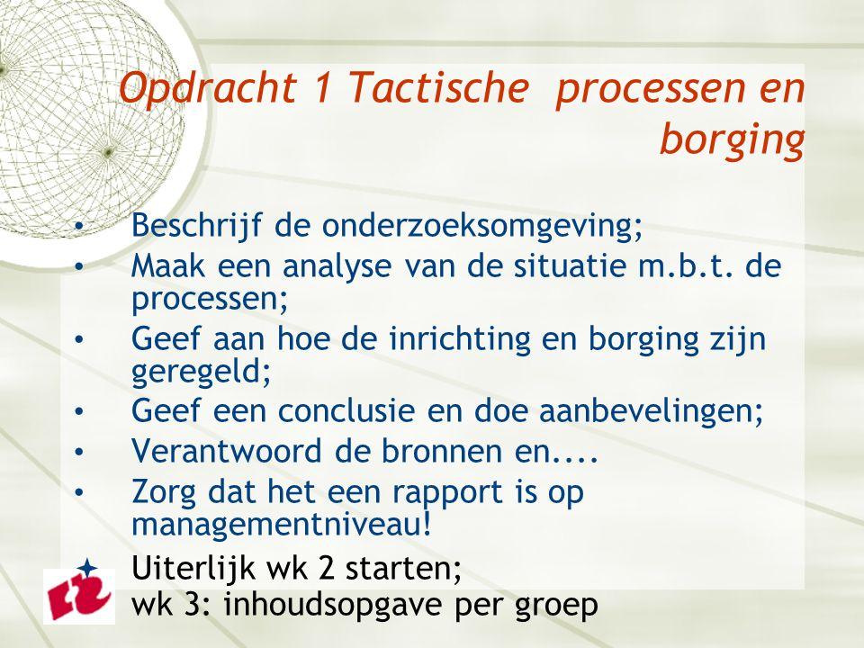 Opdracht 1 Tactische processen en borging Beschrijf de onderzoeksomgeving; Maak een analyse van de situatie m.b.t.