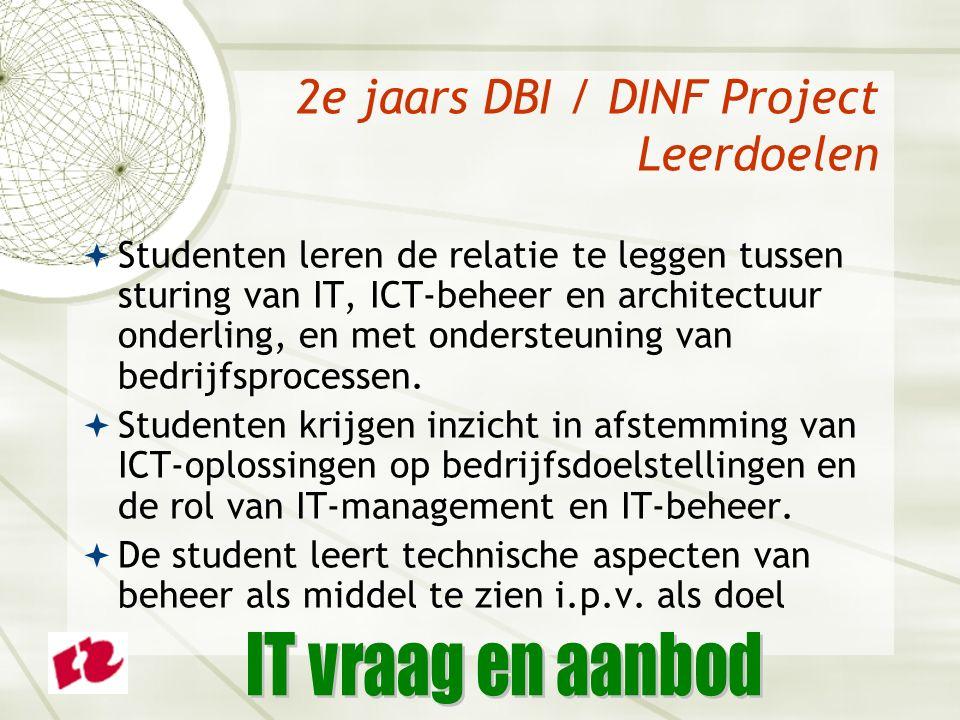 2e jaars DBI / DINF Project Leerdoelen  Studenten leren de relatie te leggen tussen sturing van IT, ICT-beheer en architectuur onderling, en met ondersteuning van bedrijfsprocessen.