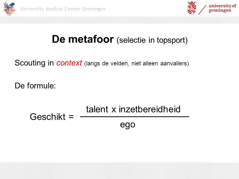 De metafoor (selectie in topsport) Scouting in context (langs de velden, niet alleen aanvallers) De formule: Geschikt = talent x inzetbereidheid ego